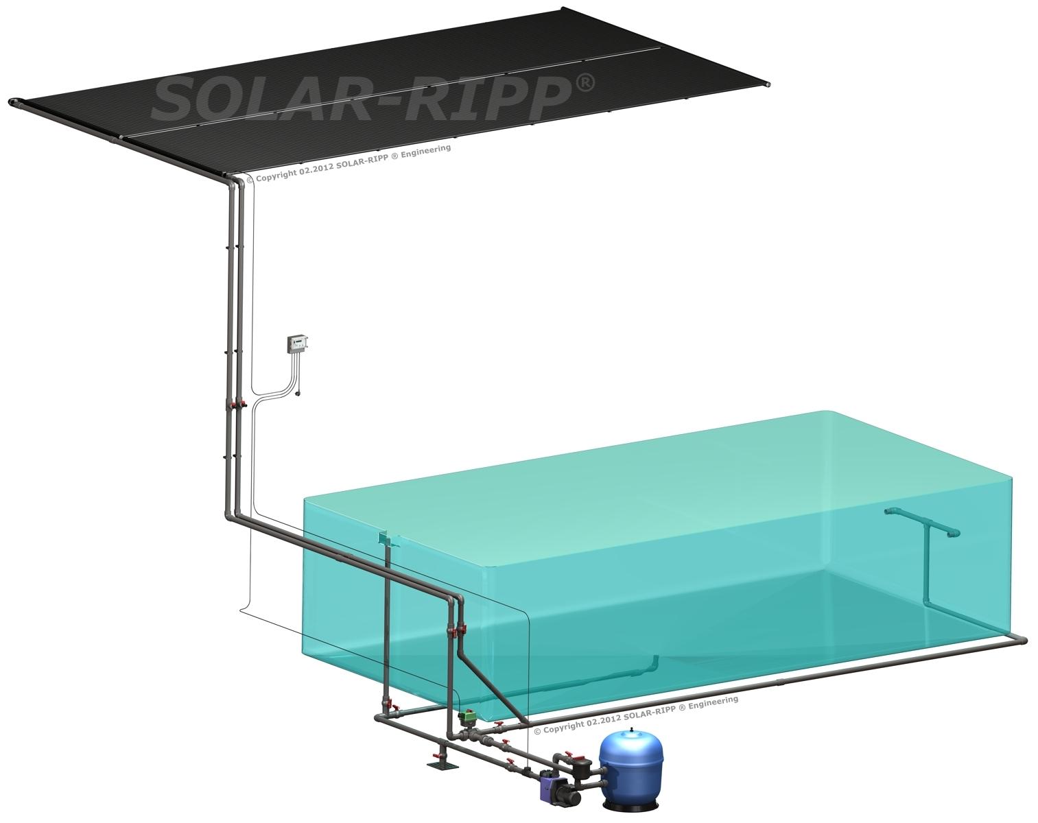 SOLAR-RIPP ® Beispiel-Verrohrung 1 mit 3-Wege-Motorventil